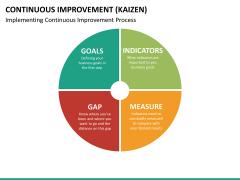 Continuous improvement PPT slide 18