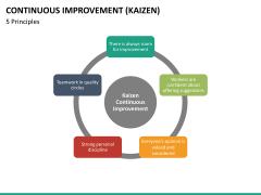 Continuous improvement PPT slide 19