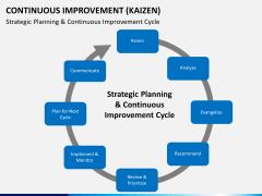 Continuous improvement PPT slide 10