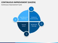 Continuous improvement PPT slide 2