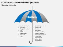 Continuous improvement PPT slide 3