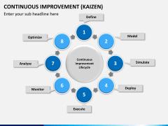 Continuous improvement PPT slide 6