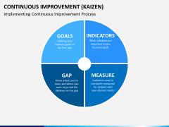 Continuous improvement PPT slide 8