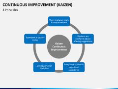 Continuous improvement PPT slide 9
