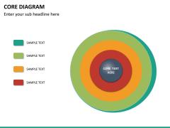 Core diagram PPT slide 20
