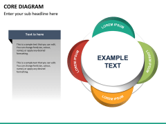 Core diagram PPT slide 12