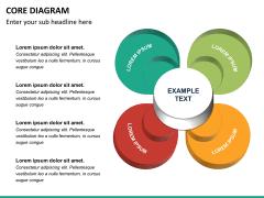 Core diagram PPT slide 14
