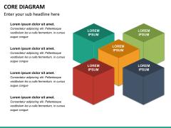 Core diagram PPT slide 15
