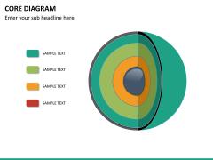 Core diagram PPT slide 17