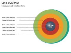 Core diagram PPT slide 19