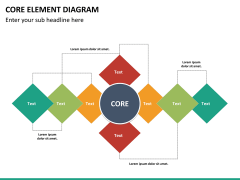 Core elements diagram PPT slide 10