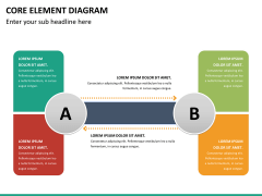 Core elements diagram PPT slide 11