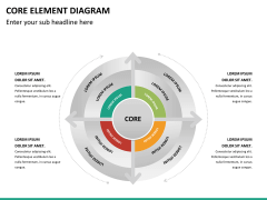 Core elements diagram PPT slide 12