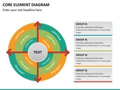 Core elements diagram PPT slide 13