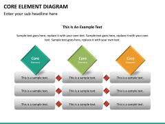 Core elements diagram PPT slide 14
