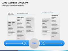 Core elements diagram PPT slide 1