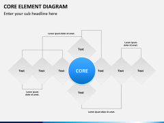 Core elements diagram PPT slide 2