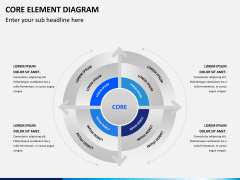Core elements diagram PPT slide 4