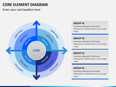 Core elements diagram PPT slide 5