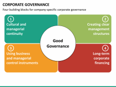 Corporate governance PPT slide 33