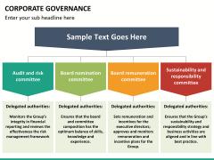 Corporate governance PPT slide 34