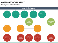 Corporate governance PPT slide 35