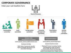 Corporate governance PPT slide 21