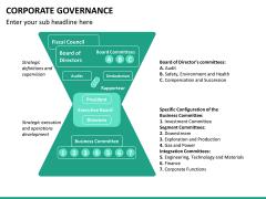 Corporate governance PPT slide 24