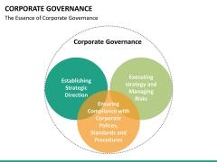 Corporate governance PPT slide 26