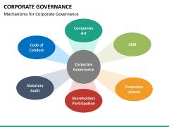 Corporate governance PPT slide 28