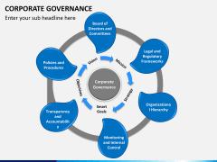 Corporate governance PPT slide 1