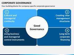 Corporate governance PPT slide 14