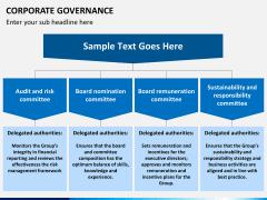 Corporate governance PPT slide 15