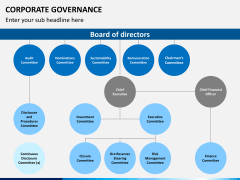Corporate governance PPT slide 16