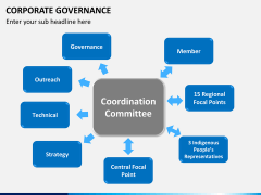 Corporate governance PPT slide 18