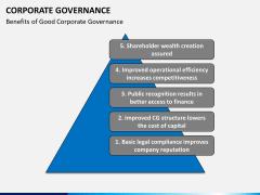 Corporate governance PPT slide 19