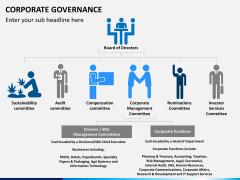 Corporate governance PPT slide 2