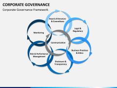 Corporate governance PPT slide 4