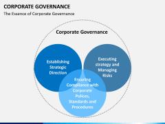 Corporate governance PPT slide 7