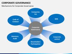 Corporate governance PPT slide 9