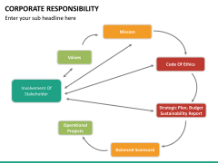 Corporate responsibility PPT slide 24
