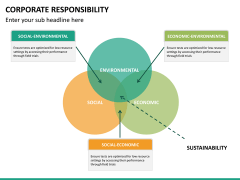 Corporate responsibility PPT slide 25