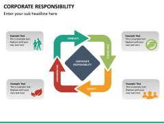 Corporate responsibility PPT slide 16
