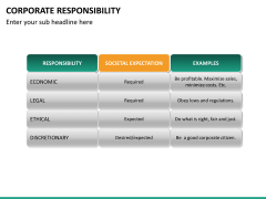 Corporate responsibility PPT slide 21