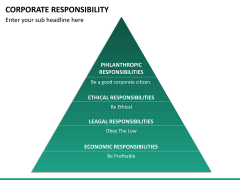 Corporate responsibility PPT slide 22