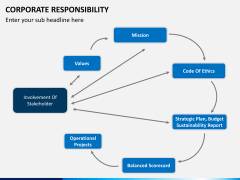 Corporate responsibility PPT slide 11