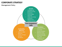 Corporate strategy PPT slide 32