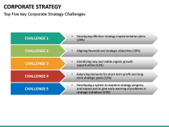 Corporate strategy PPT slide 33