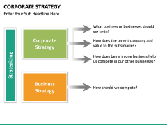 Corporate strategy PPT slide 34