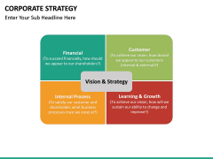 Corporate strategy PPT slide 35